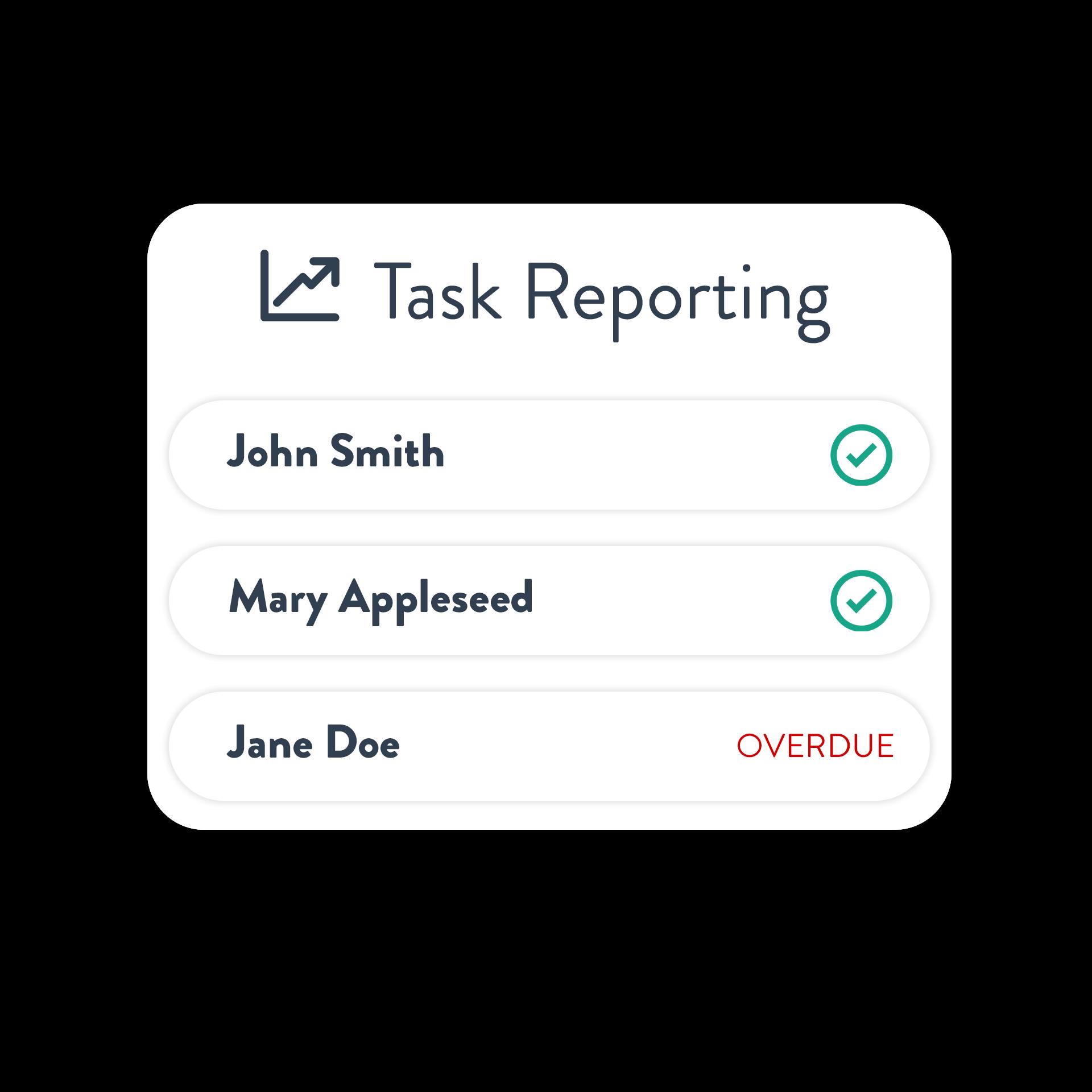 task reporting